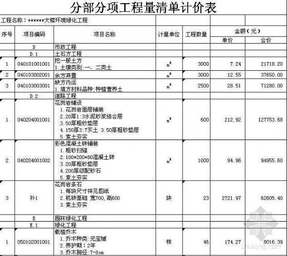 辽宁某大楼环境绿化工程清单报价表