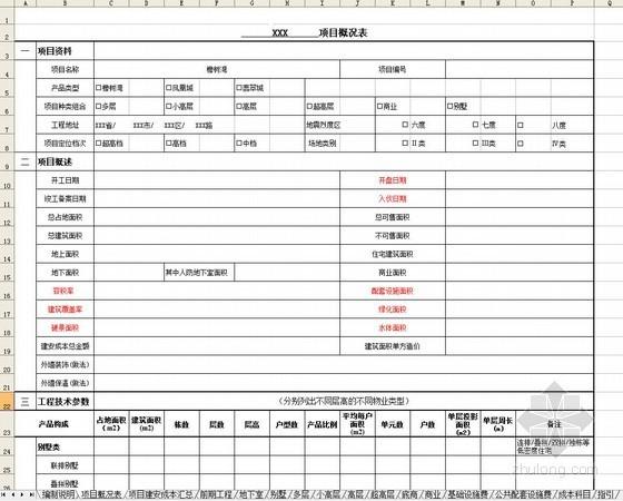[华润]成本测算标准表