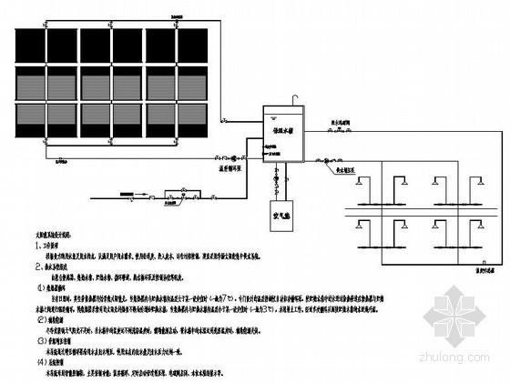 太阳能供水系统图