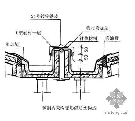 SBS改性沥青防水卷材屋面防水施工工艺(热熔法)