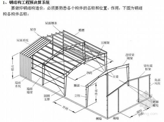 钢结构造价员顶岗实习报告(2014年)