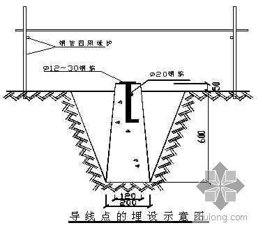 [广东]体育馆测量专项施工方案