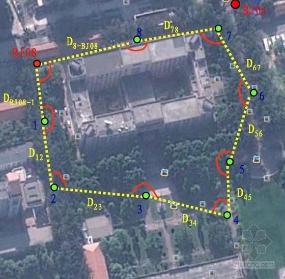 工程测量小地区控制测量方法