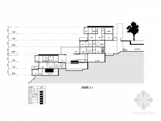 住宅楼剖面图