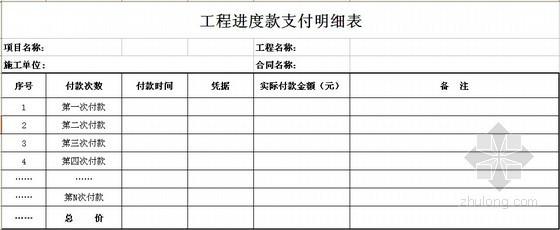 工程进度款支付明细表