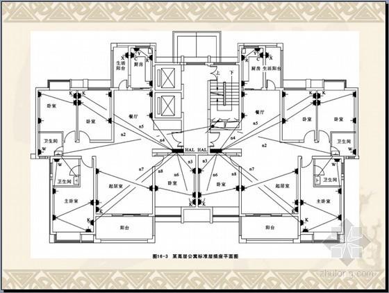 电气施工图识图及工程量计算图文精讲(附实例80页)