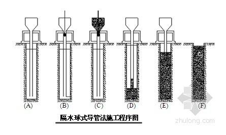 U形槽图集资料下载-[湖南]铁路U型槽段钻孔灌注桩抗滑桩施工方案