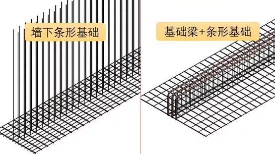 条形基础和基础梁,最后一招还是教你省钢筋_33