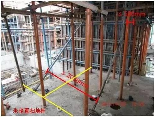 多图全面解析模板工程质量管控及关键节点,果断收藏!!_35
