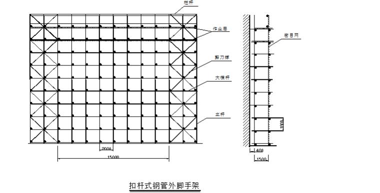 深圳工业区框架结构住宅楼项目施工组织设计(共130页,图文)_5