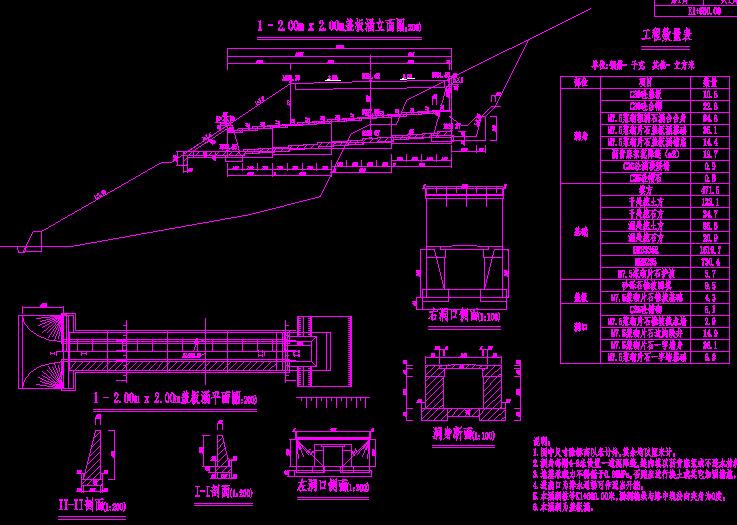 宽16米二级公路工程设计图170页附总预算60页(水泥混凝土路面)_7