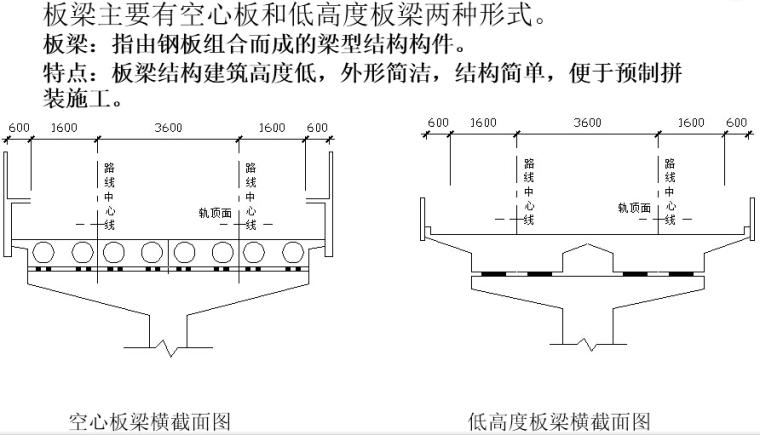 《城市轨道交通结构设计与施工》课程讲义479页PPT(隧道高架路基防水)_19