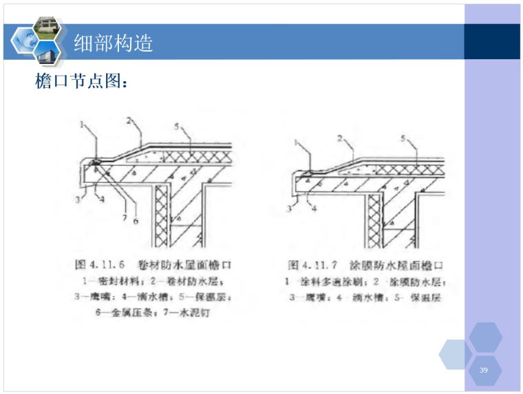 屋面工程质量验收规范讲解_7