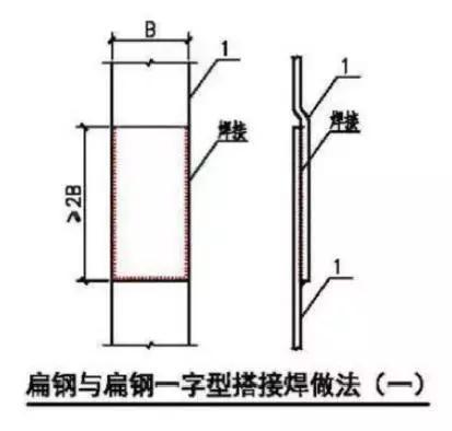 单面焊搭接_防雷接地无单面焊(防雷接地焊接要求)