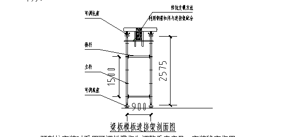 叠合板支撑架专项施工方案