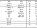 雅保化工(南京)有限公司PAM1项目室外给排水管道施工方案