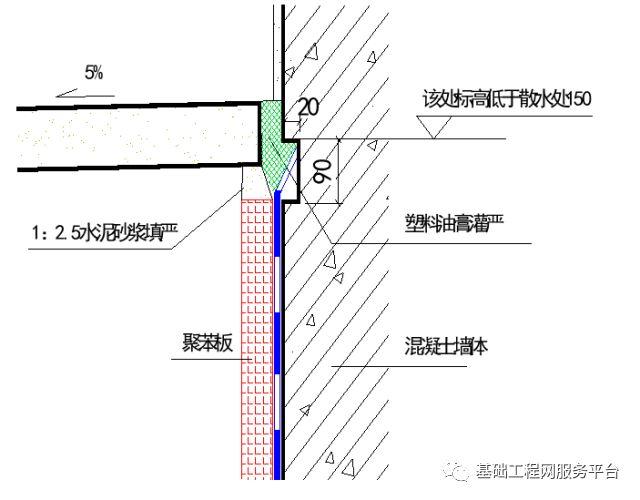 地基、基础精细化施工!_54