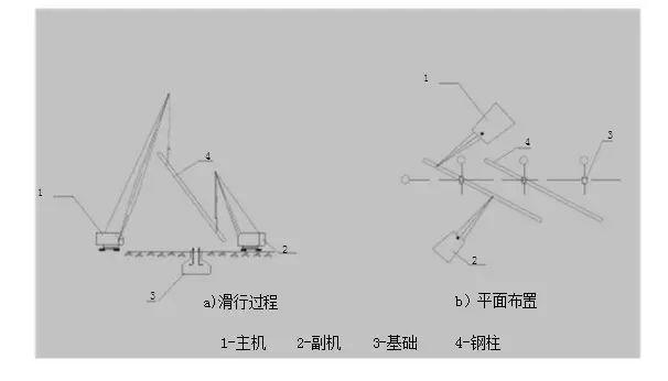 钢结构吊装施工方案_6