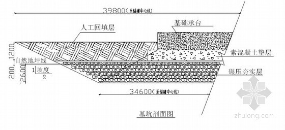 [宁夏]基坑土方施工方案