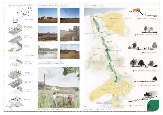 第九届国际景观双年展—景观学校展览作品_42