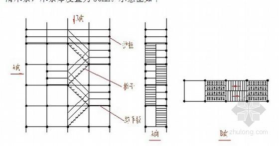 [山东]高速公路工程桥梁支架施工方案(内附计算书)
