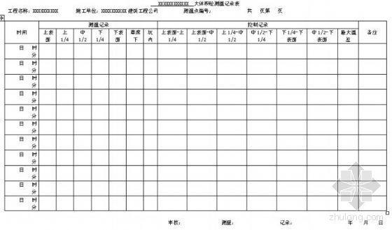 大体积混凝土测温记录表(2种)