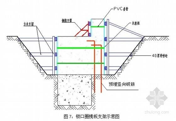 北京市某地铁车站竖井及横通道施工方案