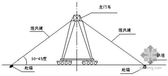 浙江某电厂防台风措施
