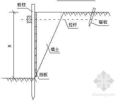 [江西]道路箱涵深基坑开挖支护施工方案