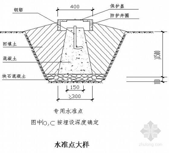 [湖北]框架剪力墙住宅施工组织设计