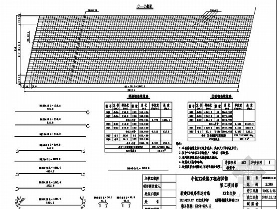 U形槽图集资料下载-铁路线立交桥U形槽钢筋大样图