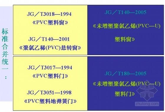 """[天津]""""海河杯""""未增塑聚氯乙烯(PVC-U)塑料门窗标准"""