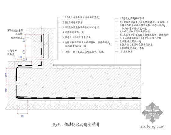 广州某商业建筑地下室防水工程施工方案
