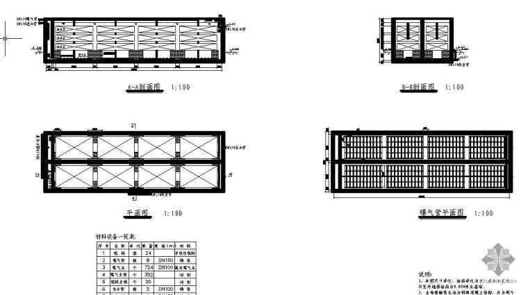uasb详图资料下载-南昌大学UASB+生物接触氧化处理某啤酒工厂废水全套毕业设计