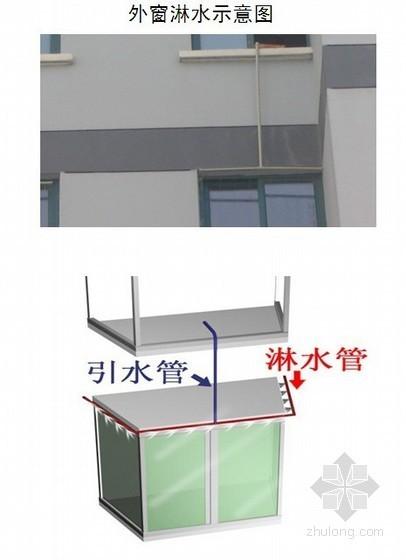 重庆市住宅工程质量分户验收内容及表格
