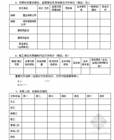 [原创]施工周报、施工月报模板(报甲方用)