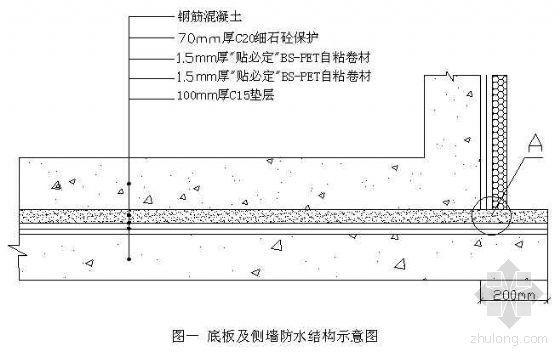 哈尔滨市某人防地下车库及通道工程防水施工方案(BS-PET自粘防水卷材)