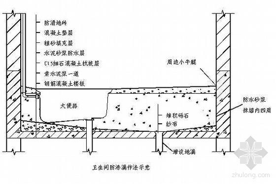 湖南某体育馆施工组织设计(4层 框架结构)