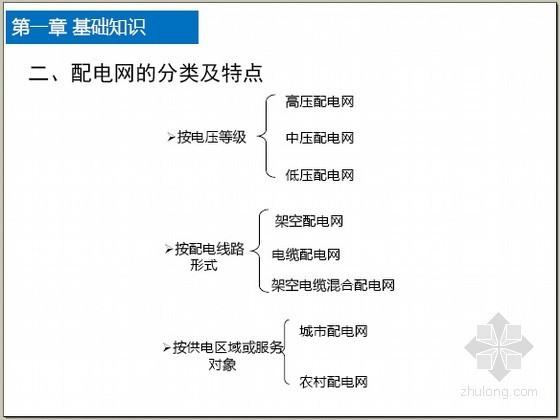2014年配电网工程造价基础知识培训讲义(图文并茂 85页)