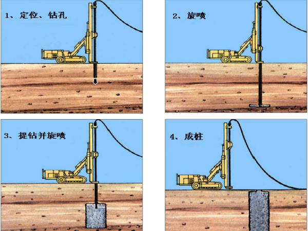 明挖顺做法盾构法一站一区间地铁工程施工组织设计348页(地铁投标技术方案)