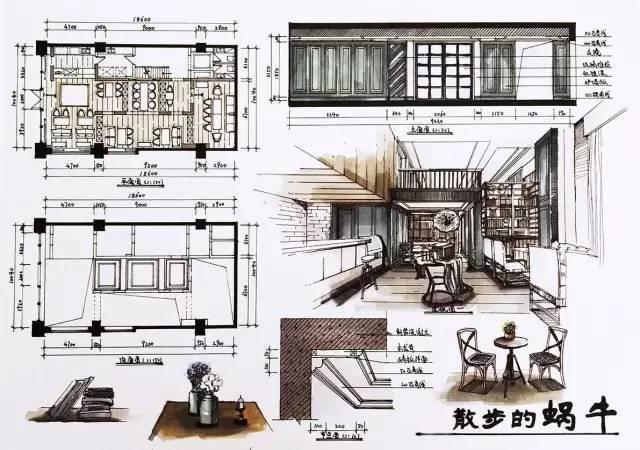 室内手绘 室内设计手绘马克笔上色快题分析图解_37