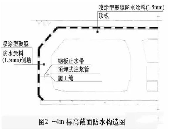 港珠澳大桥隧道防水施工工艺及流程(案例详解)