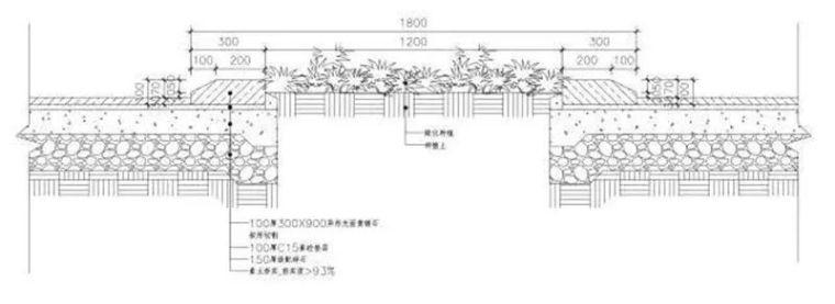 花式种植池·超具设计感_7