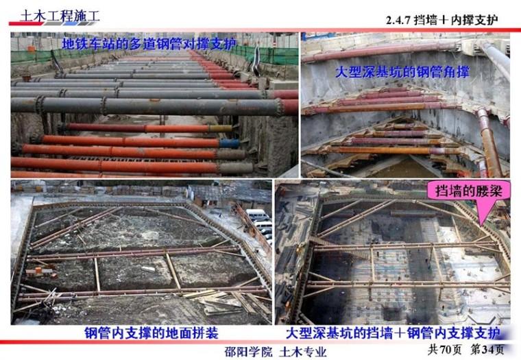 边坡支护工程施工与基坑的支护、降水_28