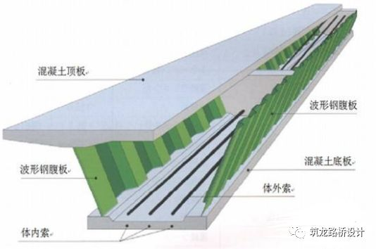 大桥局预应力连续箱梁桥总体设计,非常实用!_16