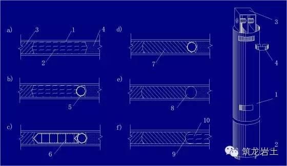 地下连续墙接头形式性能分析比较及详图