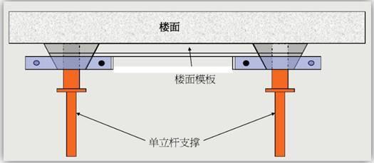 铝模施工的技术和节点做法!!_5