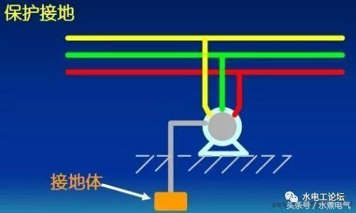什么是保护接地、保护接零?老电工都知道,两者混用后果严重!
