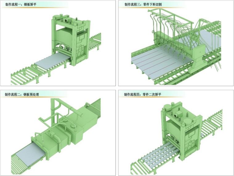 焊接H型构件加工制作工艺