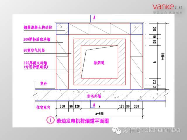 万科房地产施工图设计指导解读(含建筑、结构、地下人防等)_4